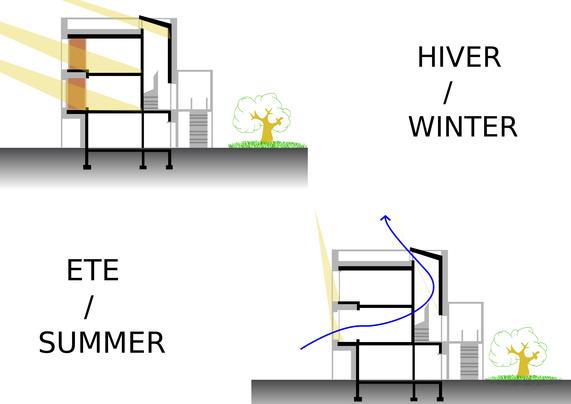 住宅の24時間換気システム